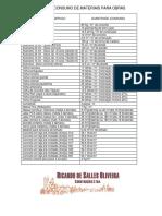 media_consumo_materiais-na_obra.pdf