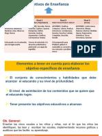 Ro_Part 2 Proceso Enseñanza Aprendizaje