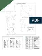 Factores de conversión y otros datos