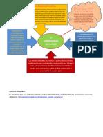 Criminalidad en El Peru - Conclusiones - Organizador Cognitivo_ Stip