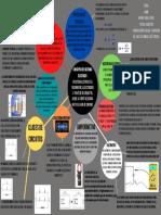 Taller #1 Mapa Mental.pdf