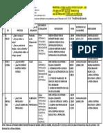 1ER CASTELLANO PLAN DE EVALUACION.pdf