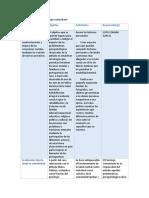Matriz grupal rol del psicólogo comunitario.