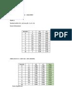 Parcial III Mecanica de solidos