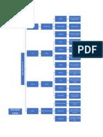 Diagrama Fundamentos de Ing Civil