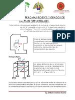 MANUAL MODULO I_Sesion 03_Diafragmas