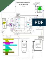 WTPFlowDiag.pdf