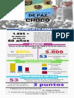 INFOGRA COMUNIDAD DE PAZ DEL CHOCO