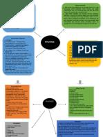 LP HIV AIDS MIND MAP-dikonversi.pdf