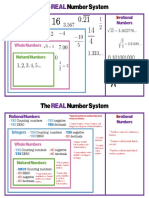numbersystemallaboutrealnumberfactsheet  3