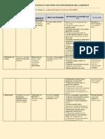 PLAN-DE-NS-ORL.pdf