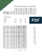 Chi Square Calculation