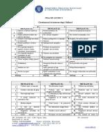 08-D2-Fisa-2-Chestionarul-de-interese-dupa-Holland