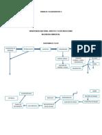 Aporte_diagrama_de_flujo