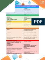 Matriz de Criterios de segmentación (1)