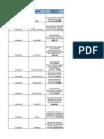 asociaciones_por_departamento_y_municipio_2018
