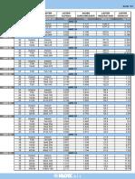 AWG Table.pdf