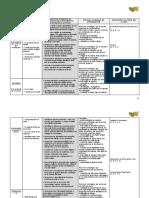 planificacao_anual_est_meio_1_ano.docx