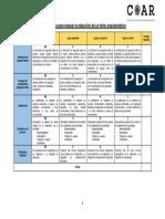 Rúbrica para evaluar la redacción de un texto argumentativo1