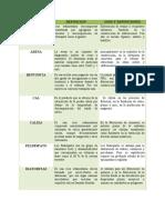 TIPO DE MINERAL RECUERSOS.docx