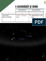 curs-Navigatie Astronomica-M1-N2-P5 54