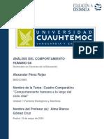 Alexander Pérez Rojas_1.4 Cuadro Comparativo - Fases del desarrollo humano.pdf