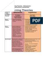 ComparingLearningTheories.pdf