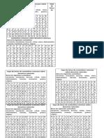 Sopa de letras de sustantivos comunes sobre desastres naturales.docx