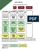 0-Plan-de-Estudios-Matemática-Educativa.pdf