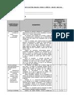 Planificación Curricular Modelo Para 4 Años