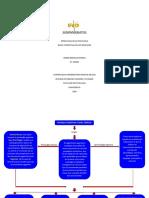 Modelo cognitivo_Mapa conceptual