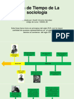 Línea de Tiempo de La sociología