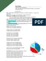 ANotações Linux