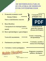 09 MODELOS EDUCATIVOS