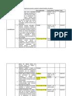 Estrategia Integral para prevenir y atender la violencia familiar y de género_ACCIONES.pdf