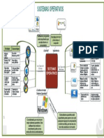 Mapa mental Sistemas operativos
