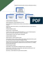 Resumo Direito Tributário.docx