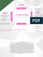 UITIACTIII Literary Genres
