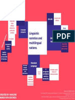 UIITIIACTI Concept map