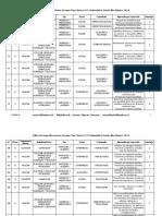 TABLA_ESPEC_ENSAYO4_SIMCE_MATEMATICA_6BASICO_2014_FORMA_B