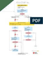 ACLS COVID-19.pdf