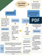 PAVIMENTOS MAPA 2