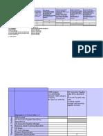 Workday-SOD-Matrix-030116.xls