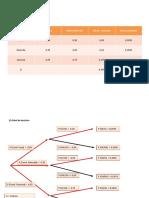 [API 2] - Estadistica I  - 70% 2.pptx