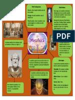 Infografía Metafísica.