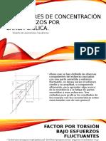 1.3 Factores de concentración de esfuerzos por carga cíclica.