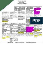 Planificacion 2 semanas QUEDATE EN CASA
