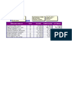 Practica tres Excel