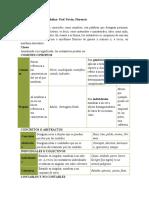El Sustantivo- EFA- Lengua 1B