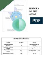 mod1_quantum_chemistry
